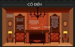 [STYLE SYNOPSIS] - 5 phong cách hàng đầu trong thiết kế nội thất