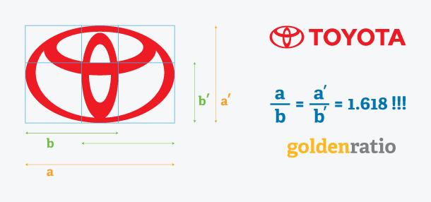 ti-le-vang-toyota-logo-golden-ratio
