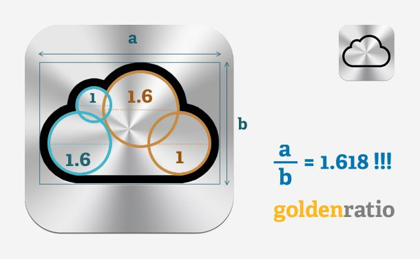 ty-le-vang-logo-icloud